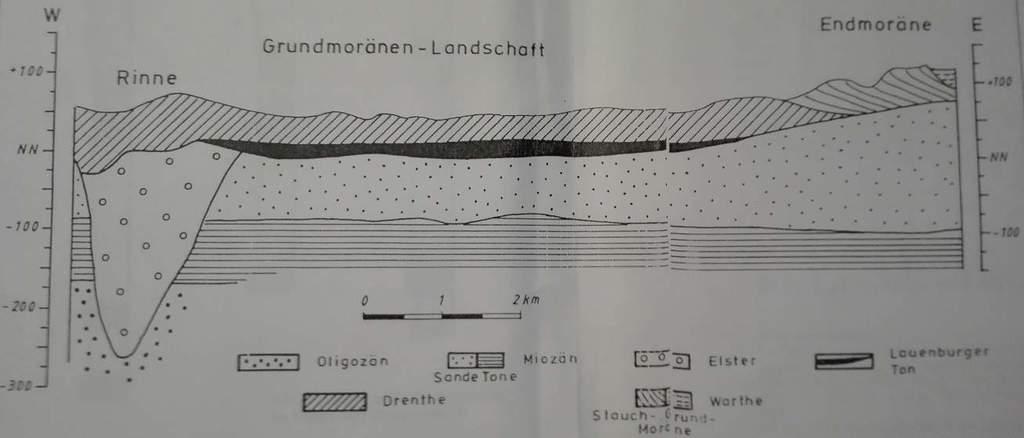 Niedlich Schematisches Design Zeitgenössisch - Der Schaltplan ...